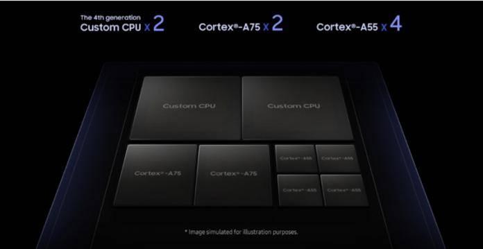 Samsung Exynos 9 Series 9820 CPU
