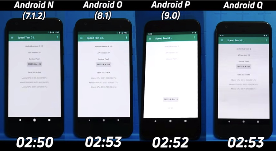 Speed Test Pixel 1 Android Version