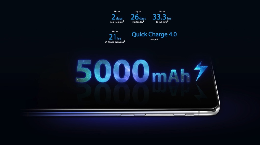 Image result for zenfone 6 quick charge 4.0