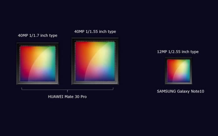 Huawei Mate30 Pro Camera System