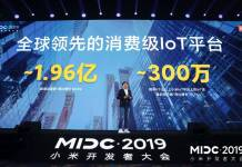Xiaomi MIDC 2019