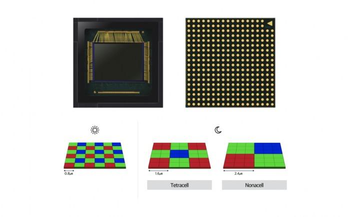 Samsung 108Mp ISOCELL Bright HM1 Sensor Nanocell