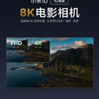 Xaomi Mi 10 Availability