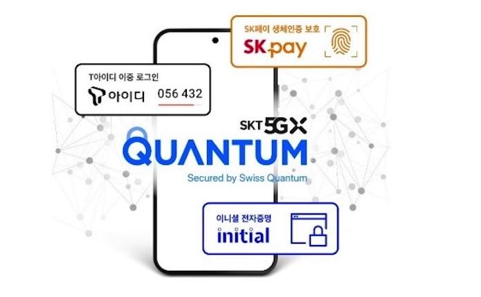 Samsung Galaxy A Quantum Features