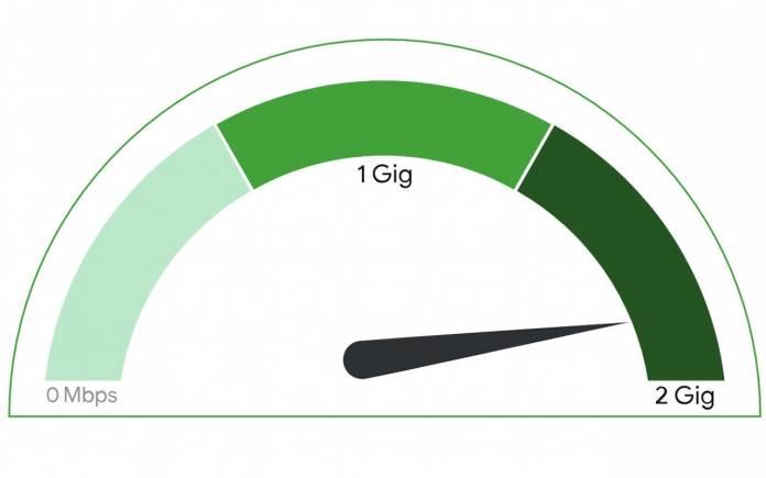 Google Fiber 2 Gig