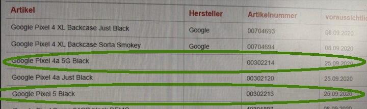 Google Pixel 5 Vodafone Germany