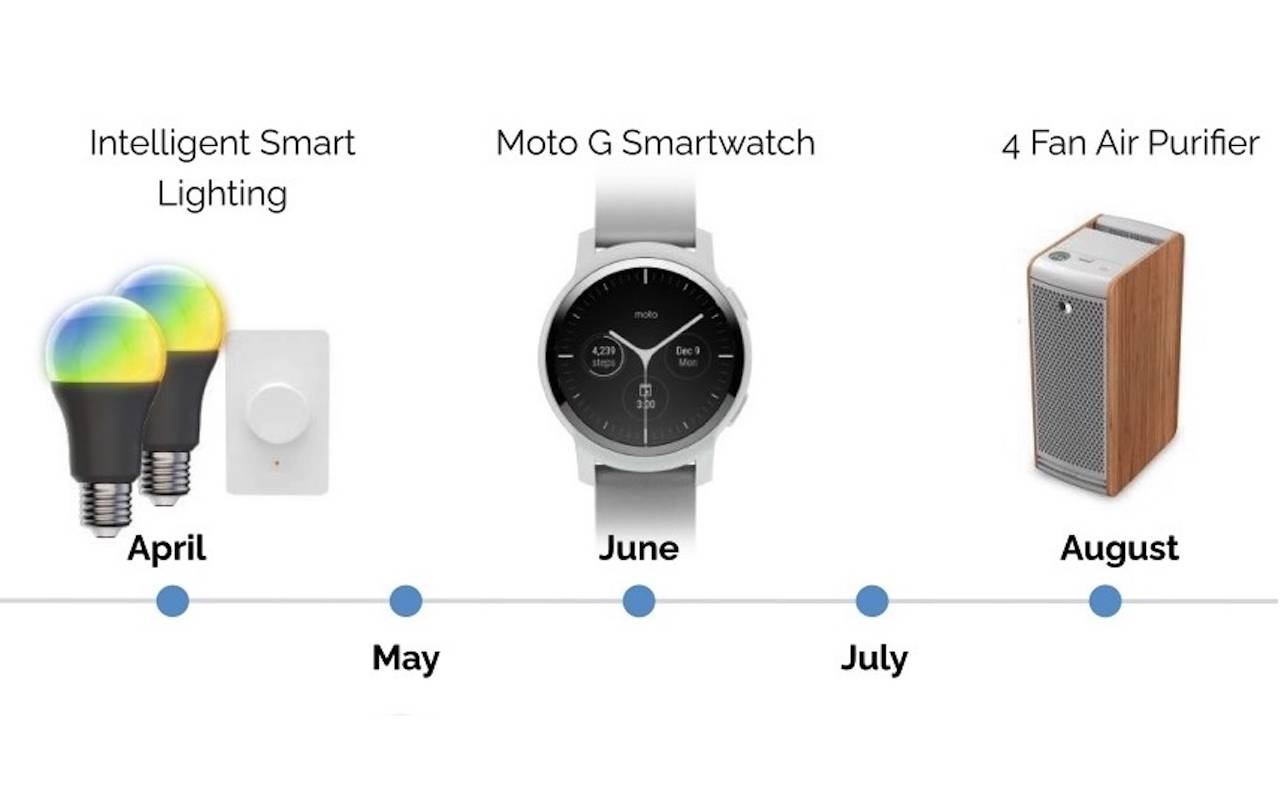 Moto G Smartwatch, Moto Watch, and Moto One coming soon