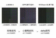 Xiaomi MIX4 Under Display Camera Display