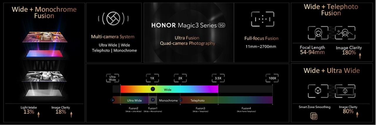 HONOR Magic 3 Series Features